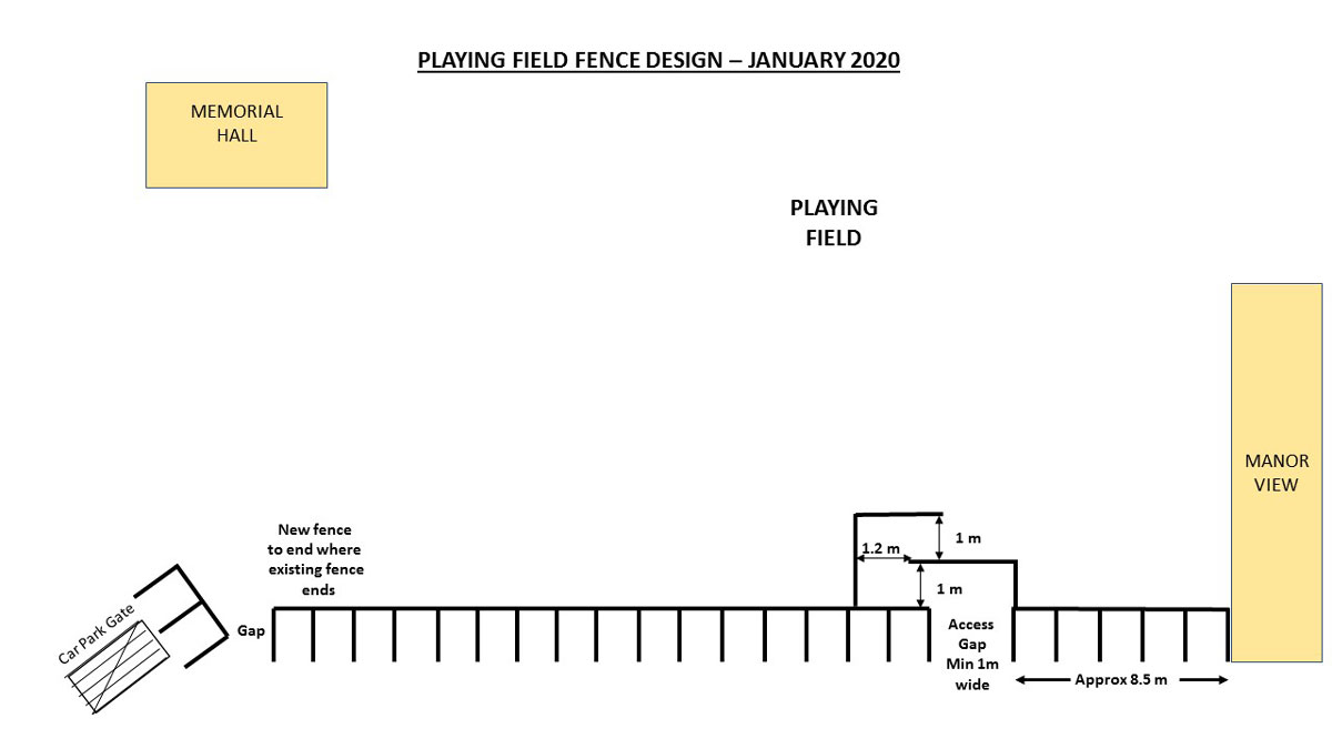 Final design for new playing field fence